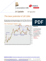 The Bear Potential of the UK Gilt