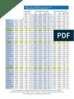 Preliminary December 2015 City Labor Force Estimates (Not Seasonally Adjusted)
