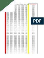 6P_SC_ELC05_Graficas_todasBIEN.xlsx