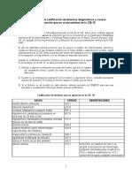 CODIFICACION DE TERMINOS DIAGNOSTICOS Y CAUSAS DE DEFUNCION