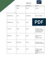 Shot List (Final)