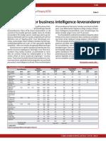 Vendepunkt for Business Intelligence-leverandører