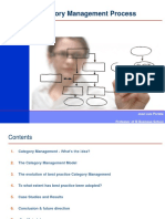 Category Management- Process JLP