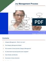Category Management- Process JLP