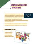 COMUNICACIÓN Y PROCESOS EDUCATIVOS.docx