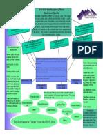 2015-16 curriculum map