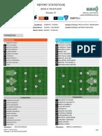2015-16 Sampdoria Empoli Report