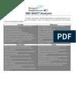 Pm o Swot Analysis