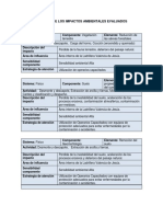 fichas tecnicas.pdf