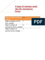 Analysis of Type of Stamps Used by the Banks CA Firm & Insurance Firms (1) (1) (1)