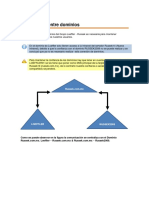 Manual Para Crear Confianza Entre Dominios