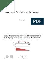 Analisis Struktur Metode Distribusi Momen