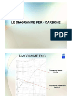 DIAGRAMMA FER-CARBONE.pdf