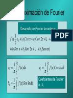 Desarrollo de Fourier