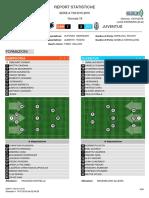 2015-16 Sampdoria Juventus Report
