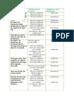 Listado de Recursos (4)