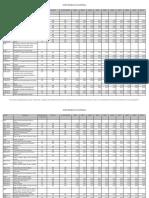 TPP Final Text Australia Tariff Elimination Schedule(1)
