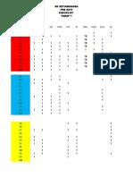 PBS 2015 Checklist