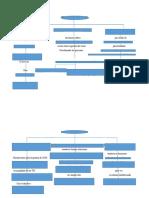 Principios de La Suply chain management