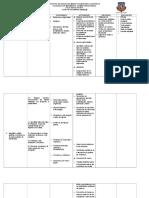 Planificación Anual Primero Básico Guastatoya 15012016