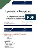Componentes Fisicos de La Infraestructura Del Transporte