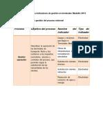 Resumen_de_los_indicadores_de_gestión_en_terminales_Medellín.pdf