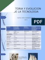 Historia y Evolucion de La Tecnologia