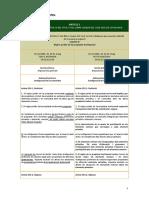 Comparatiu Codi Civil Catalunya Comunitats Propietaris 21/6/2015 i anterior
