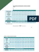 6.Evaluacion Economica Del Complejo