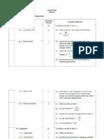 Yearly Plan Physics STPM