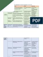 Propuestas Ambientales Plan de Desarrollo Municipal 2016-2019
