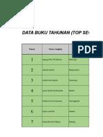 Data Buku Tahunan (Responses)