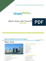 Metro Area Job Trend Report - March 2010