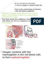 Transport of Oxygen in the Body Printing