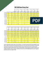DCE Cad Sheet sizing chart