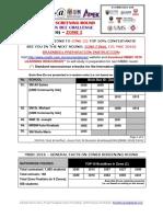 9 Mbbc 2016 Screening Results Zone i