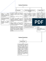 Mapa.conceptual.administracion
