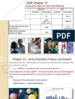 chapter 12 gross domestic product and growth