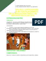 Competencias y Capacidades Del Plan de Fortalecimiento de La Educación Física y El Deporte Escolar 2014