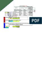 R Aplicatia 6 - Functii de Consultare