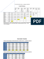 2015-2016 mid-year data
