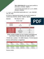 LOS PRONOMBRES PERSONALES se usan para sustituir a sustantivos de personales.docx
