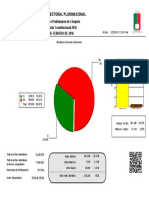 Resultados Preliminares-Resultados Generales Nacionales (1)