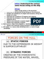 Ship Co Forces on Hull130108
