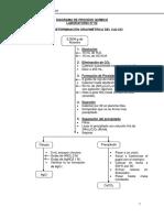 Diagrama de Proceso Lab 02