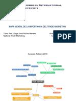 Mapa Mental de La Importancia Del Trade Marketing RJ