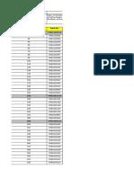 IOC Guwahati Compare data