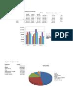 Practica 1de Excel
