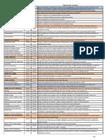 Plan y Manual de Cuentas