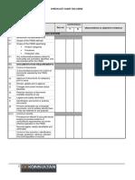 Checklist Audit ISO 22000